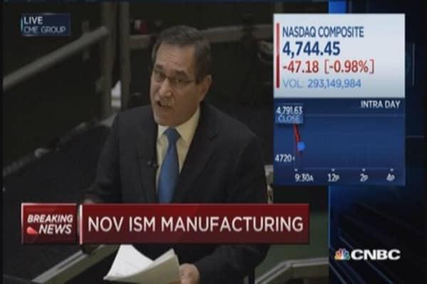 November ISM manufacturing 58.7