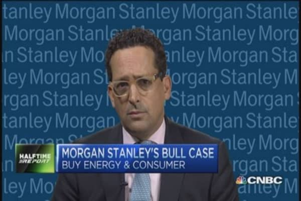 Morgan Stanley's 2015 targets
