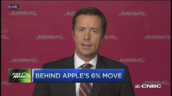 Behind Apple's 6% move