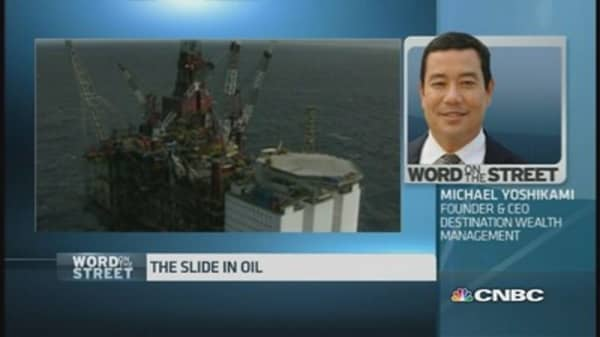 Why $50 oil is possible