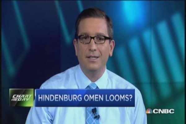 Hindenburg Omen 'not bunk': BK