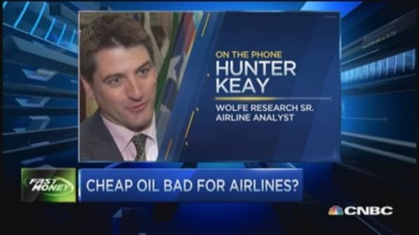 Oil's airline impact