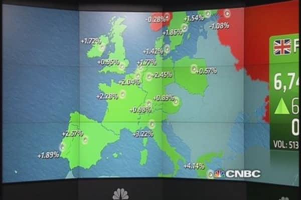 Europe rallies after US jobs data, DAX closes up 2%