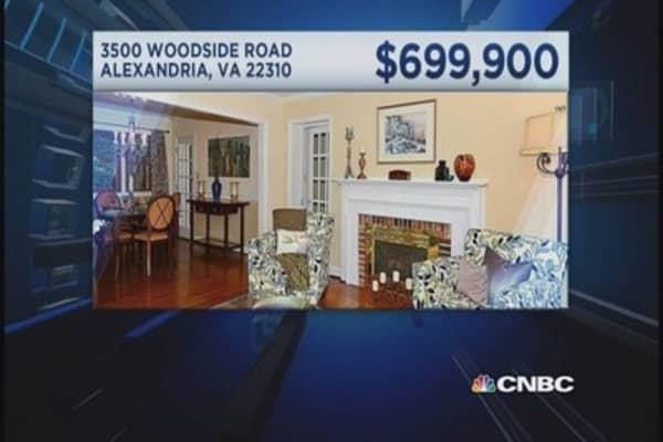 Snapshot of Alexandria, VA real estate
