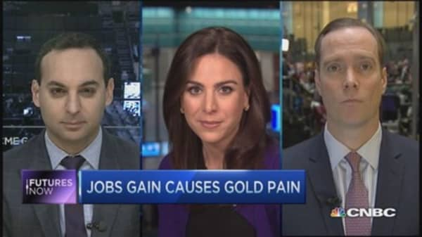 Futures Now: Jobs gain causes gold pain