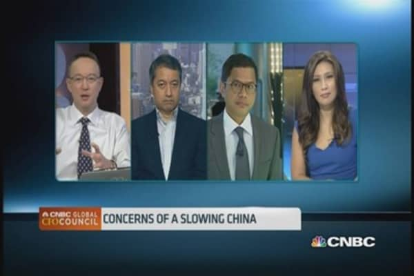 A Slowing China: Biggest threat to firms?