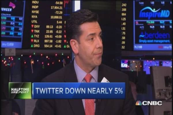 Twitter a show-me stock: Trader