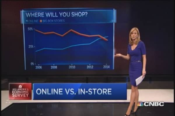 Online number one place to shop: Survey