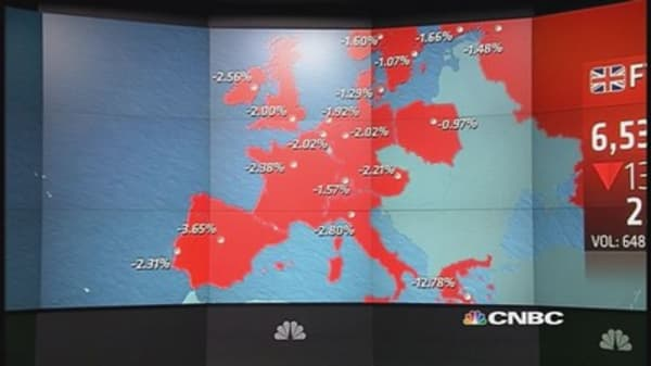 Europe closes down 2% after oil hits $65