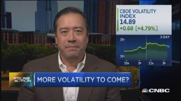 Options Action: More volatility ahead?