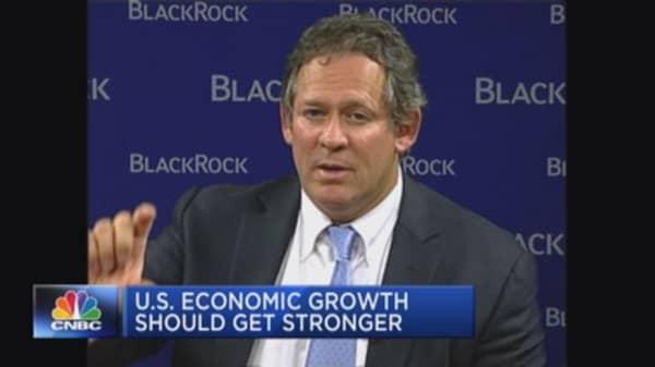 Impact of the BlackRock Yellen Index