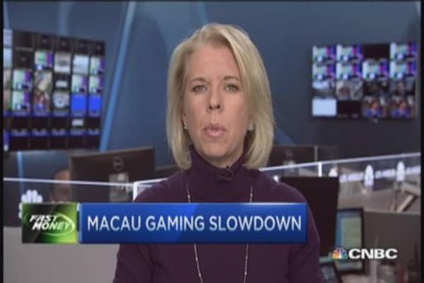 Macau becoming a bad bet?