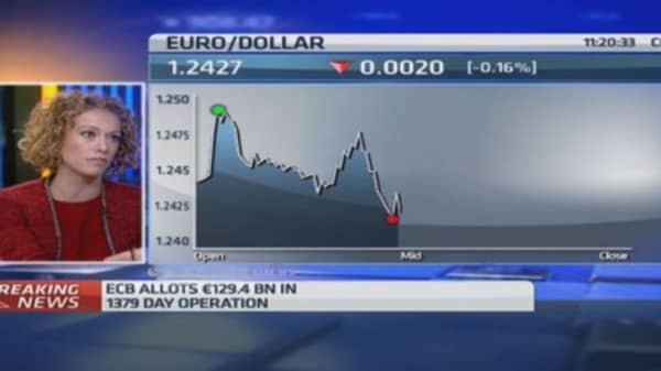 ECB loan take-up meets expectations