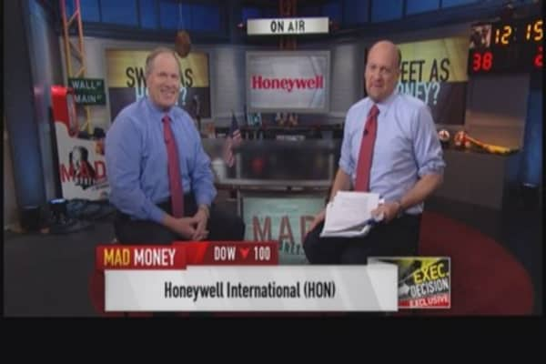 Honeywell's 2015 forecast