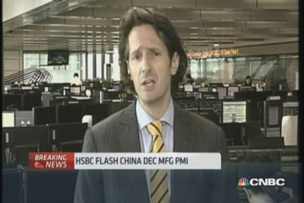 After poor flash PMI, what does China need to do?