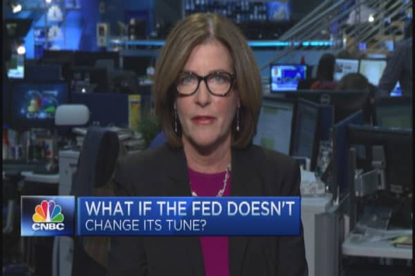 What if Fed doesn't change its tune?