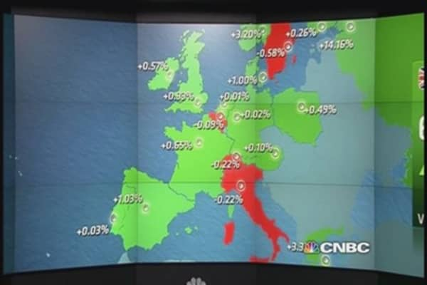 Europe closes higher, energy stocks bounce back