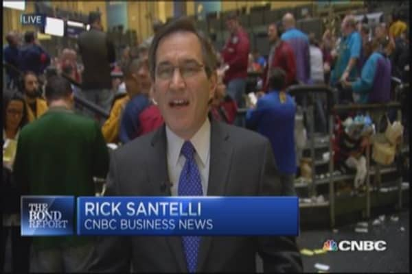 Santelli: Currencies consolidate into Fed