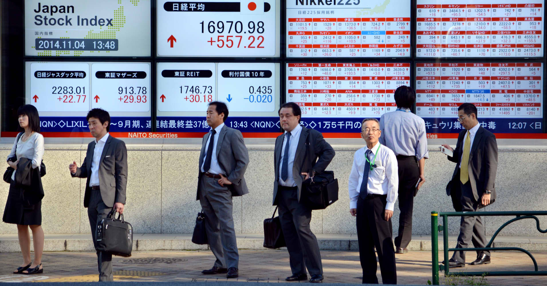 Trade nikkei options