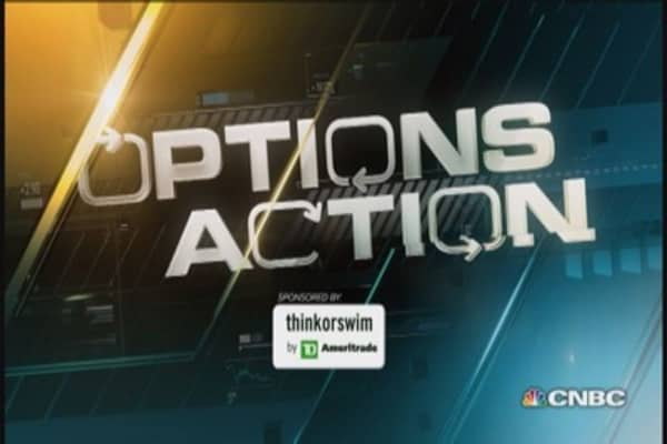 Options Action: Mac attack