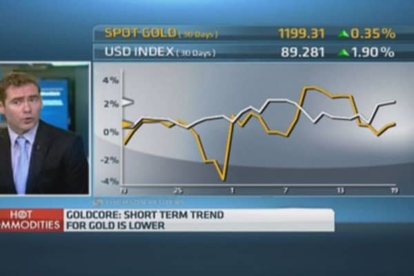 Why you should be constructive on gold in 2015