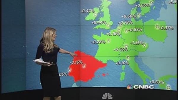 Europe ends higher as ruble rebounds, oil stalls