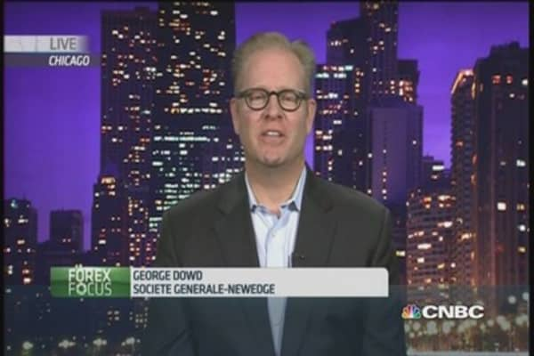 Expect more gains in the US dollar: Expert