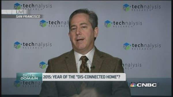 What are the big tech trends in 2015?