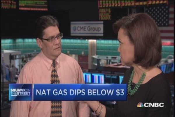 Nat gas 2015 forecast