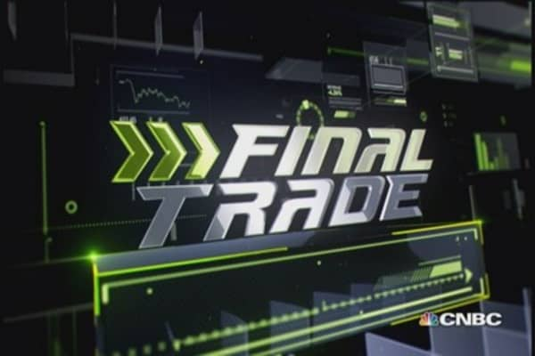 FMHR Final Trade: DHR, OCN, EWU & IWM
