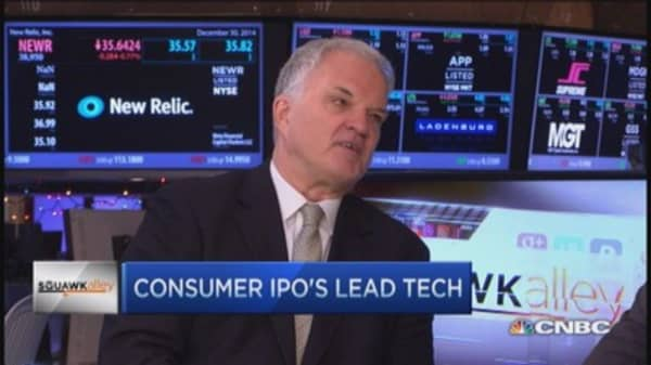 IPO trends & outlook for 2015