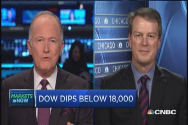 Closing Bell Exchange: All roads point to good 2015
