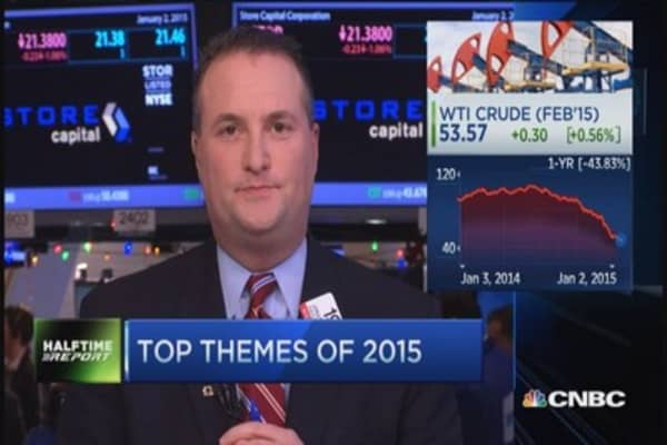 Traders' big themes: Europe, volatility & higher yields