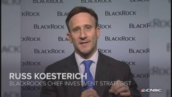 BlackRock: 5 Moves for investors in 2015