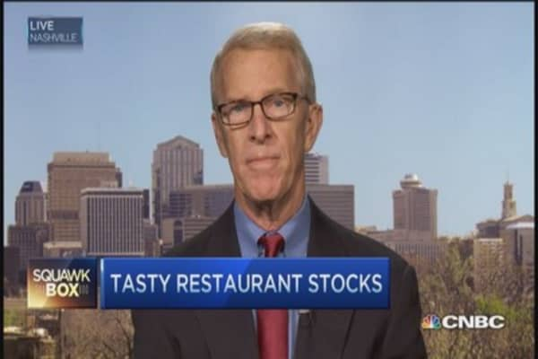 Dig into these restaurant stocks