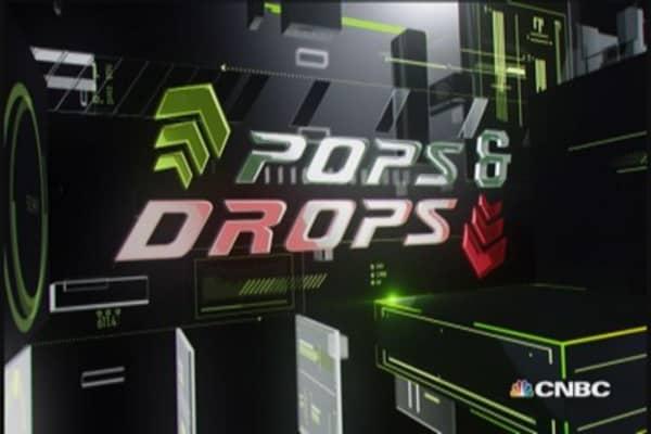 Stock Pops & Drops: HLF, LOCO, URI & GILD