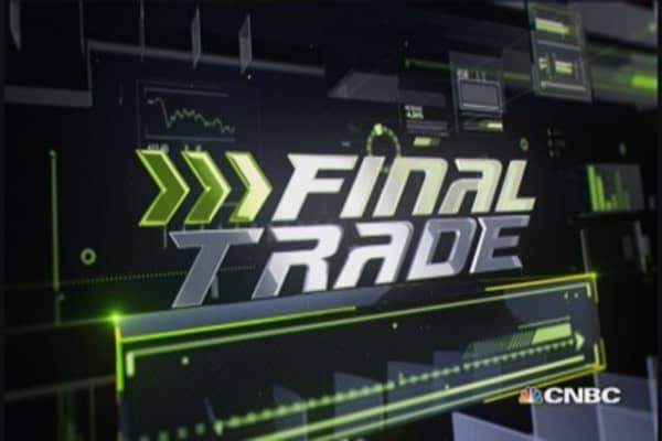 Fast Money Final Trade: QQQ, FRO, FFIV & UAL
