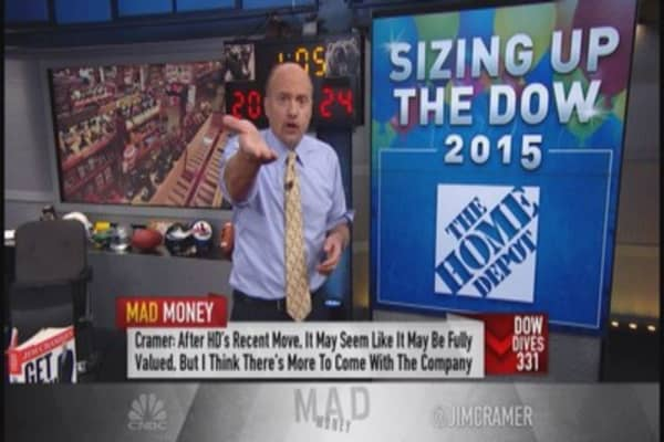 Cramer: Where the Dow's top 5 are headed