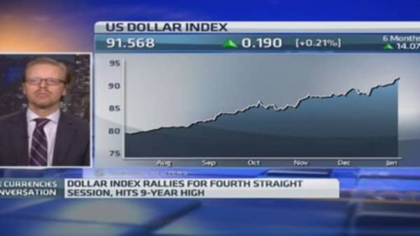 A strong US dollar keeps getting stronger