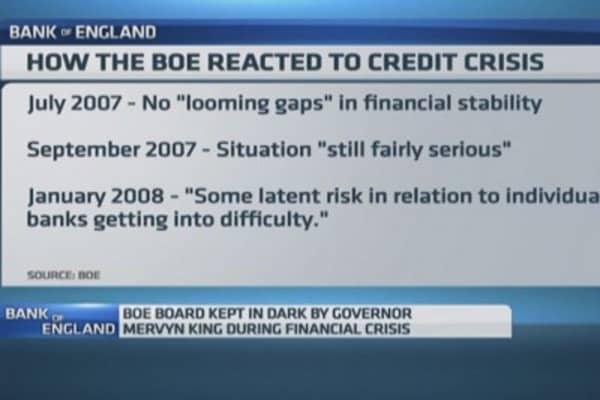 BoE board: Asleep at the wheel during credit crisis?