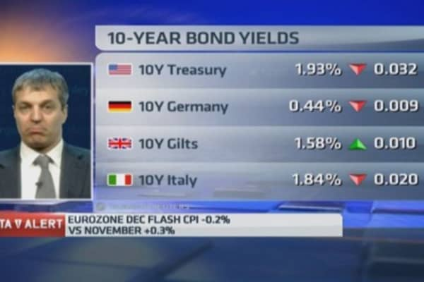 Euro zone in deflation