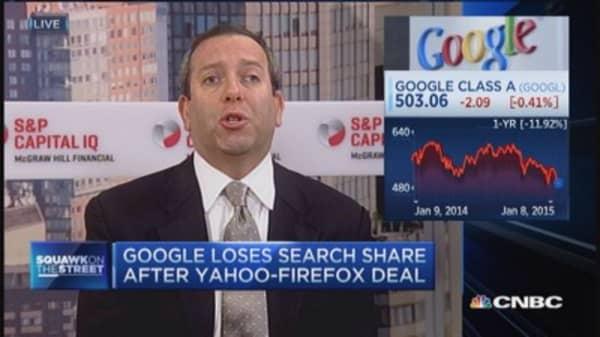 Reevaluating Google