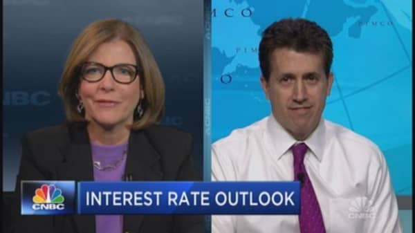 Interest rate outlook