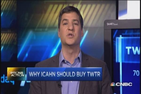 Why Icahn should reconsider Twitter