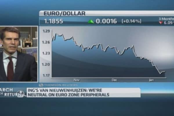 Is the non-existent ECB QE already working?