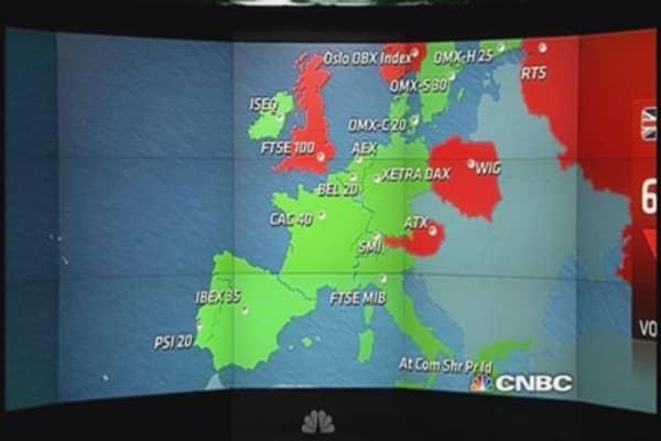 European shares close higher as oil falls