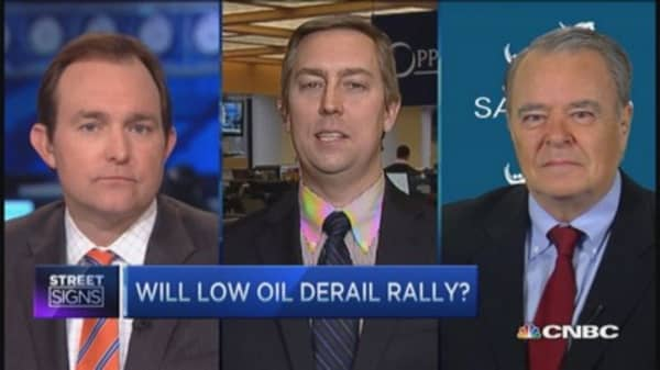 Low oil = market headwind?
