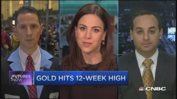Futures Now: Safe to wade into gold trade?