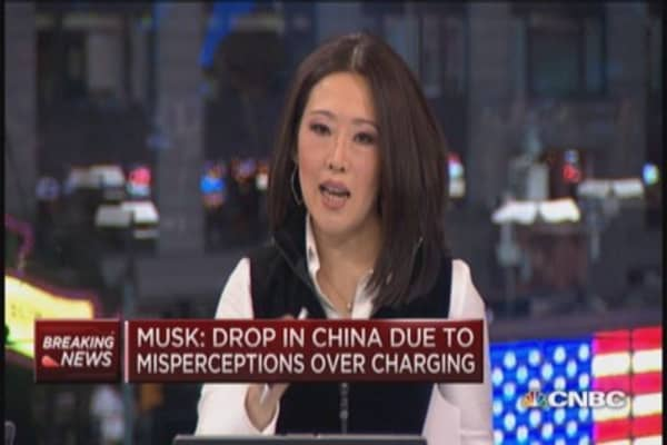 Tesla lower on China sales drop