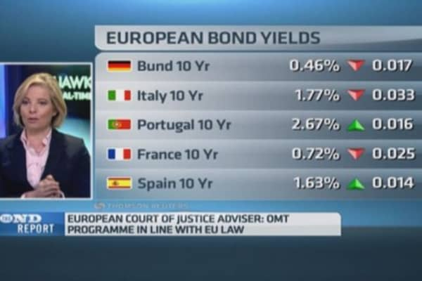 ECB QE needs to do this to be successful